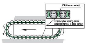linearis-vezeto-golyokosar-bearing-kft