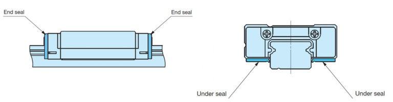 linearis-vezeto-tomitesek-bearing-kft